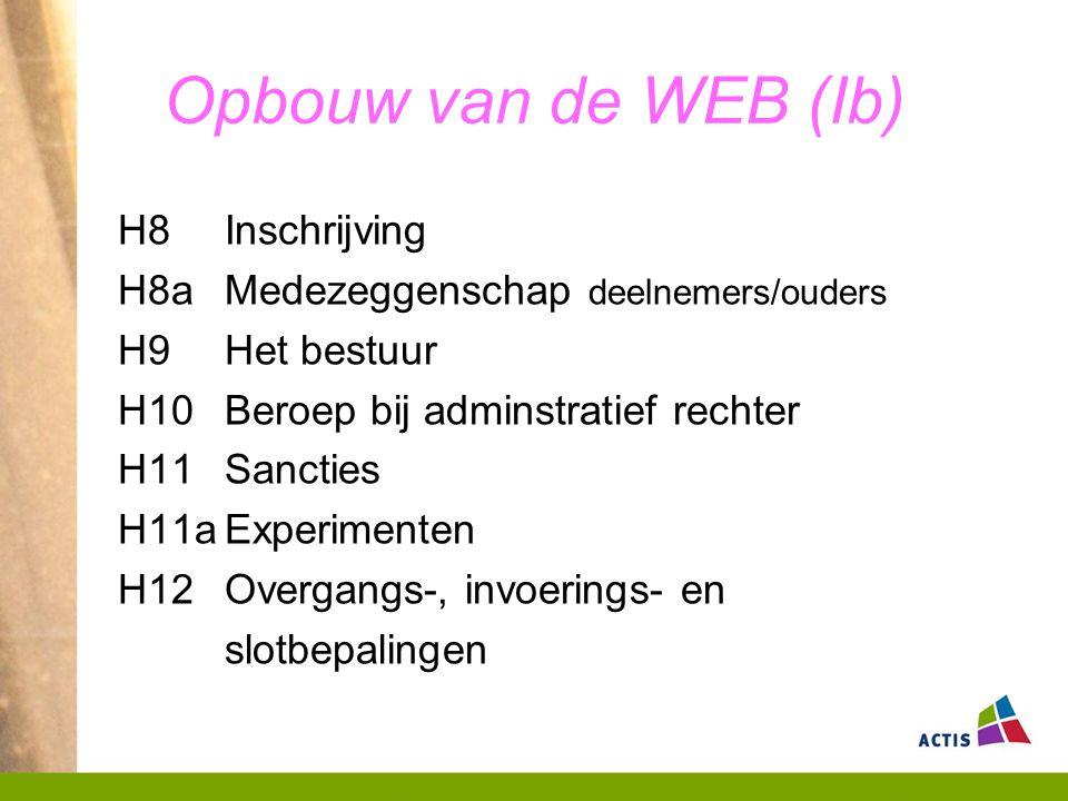 Opbouw van de WEB (Ib) H8Inschrijving H8aMedezeggenschap deelnemers/ouders H9Het bestuur H10Beroep bij adminstratief rechter H11Sancties H11aExperimenten H12Overgangs-, invoerings- en slotbepalingen