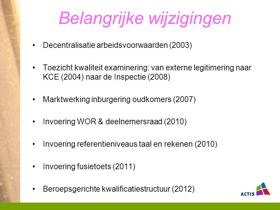 Belangrijke wijzigingen Decentralisatie arbeidsvoorwaarden (2003) Toezicht kwaliteit examinering: van externe legitimering naar KCE (2004) naar de Inspectie (2008) Marktwerking inburgering oudkomers (2007) Invoering WOR & deelnemersraad (2010) Invoering referentieniveaus taal en rekenen (2010) Invoering fusietoets (2011) Beroepsgerichte kwalificatiestructuur (2012)