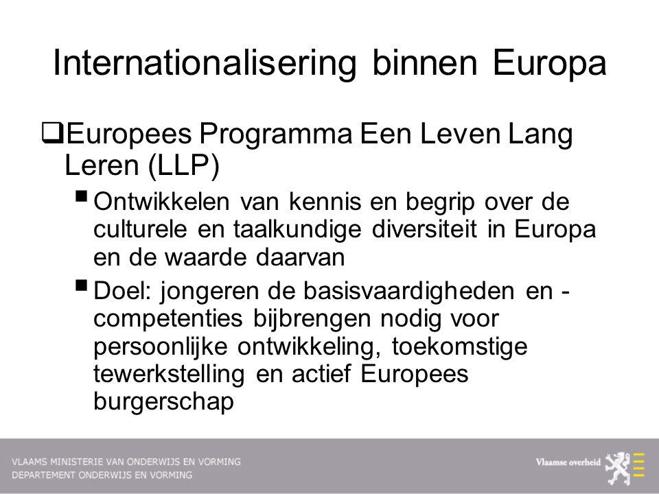 Internationalisering binnen Europa  Europees Programma Een Leven Lang Leren (LLP)  Ontwikkelen van kennis en begrip over de culturele en taalkundige diversiteit in Europa en de waarde daarvan  Doel: jongeren de basisvaardigheden en - competenties bijbrengen nodig voor persoonlijke ontwikkeling, toekomstige tewerkstelling en actief Europees burgerschap