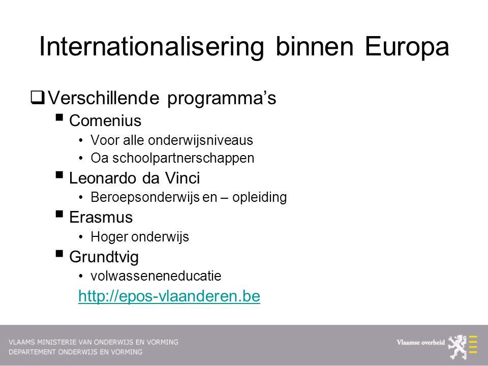 Internationalisering binnen Europa  Verschillende programma's  Comenius Voor alle onderwijsniveaus Oa schoolpartnerschappen  Leonardo da Vinci Beroepsonderwijs en – opleiding  Erasmus Hoger onderwijs  Grundtvig volwasseneneducatie http://epos-vlaanderen.be