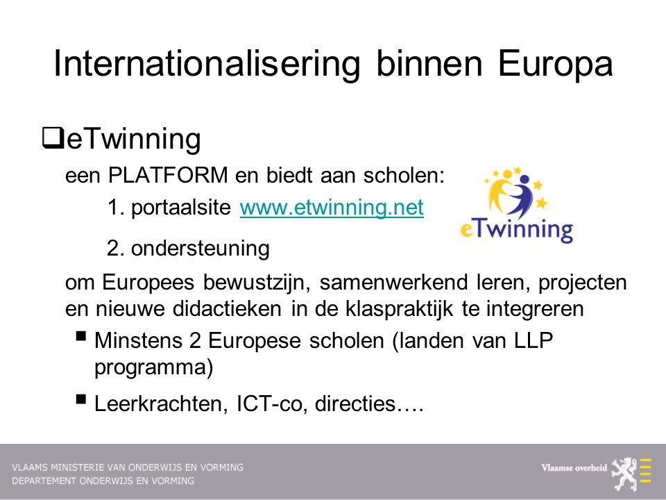 Internationalisering binnen Europa  Met of zonder leerlingen (3 tot 19 jaar)  Geen voorwaarden of papierwerk  Starten in drie stappen: 1.Registreer op www.etwinning.netwww.etwinning.net 2.Zoek een projectpartner 3.Registreer het project en werk samen in een private online webruimte 'Twinspace'  Contact: info@etwinning.be info@etwinning.be www.etwinning.be
