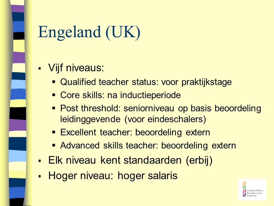 Engeland (UK)  Vijf niveaus:  Qualified teacher status: voor praktijkstage  Core skills: na inductieperiode  Post threshold: seniorniveau op basis beoordeling leidinggevende (voor eindeschalers)  Excellent teacher: beoordeling extern  Advanced skills teacher: beoordeling extern  Elk niveau kent standaarden (erbij)  Hoger niveau: hoger salaris