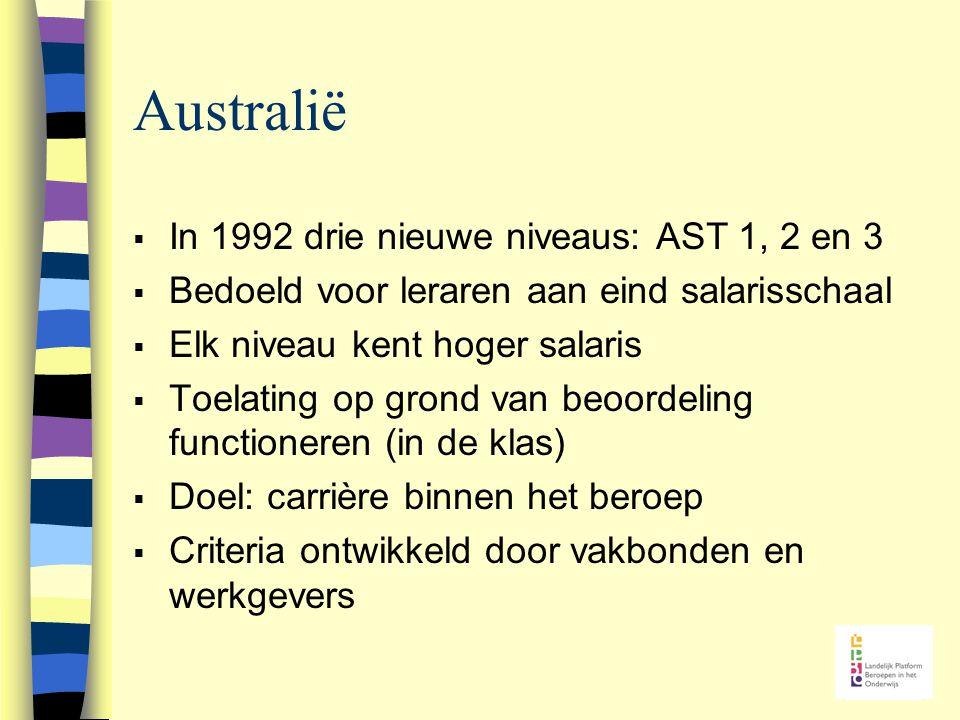 Australië  In 1992 drie nieuwe niveaus: AST 1, 2 en 3  Bedoeld voor leraren aan eind salarisschaal  Elk niveau kent hoger salaris  Toelating op grond van beoordeling functioneren (in de klas)  Doel: carrière binnen het beroep  Criteria ontwikkeld door vakbonden en werkgevers
