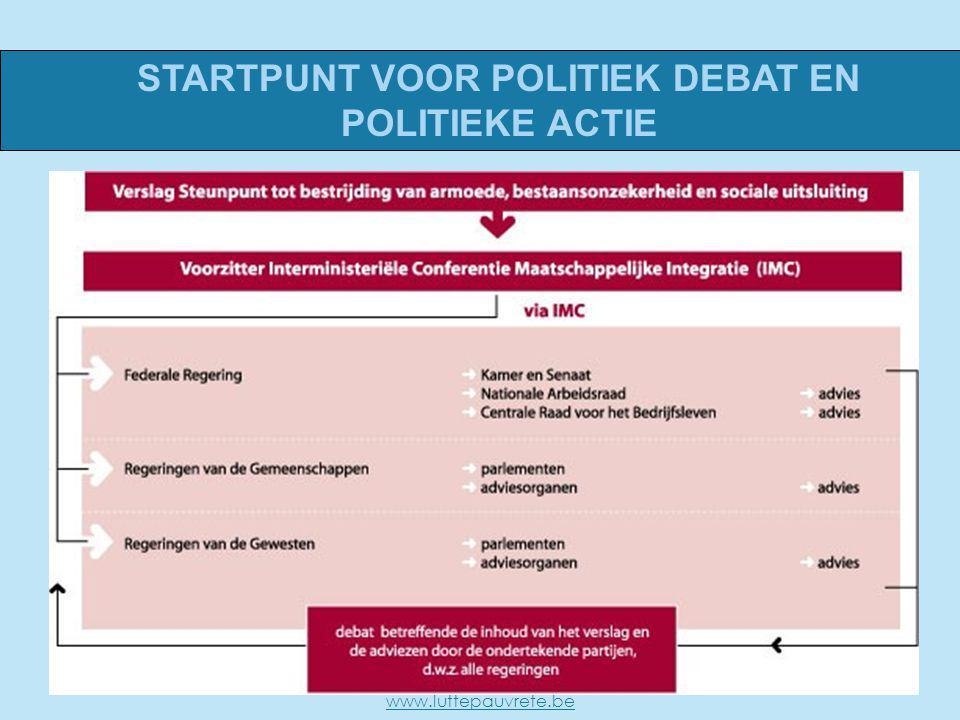 STARTPUNT VOOR POLITIEK DEBAT EN POLITIEKE ACTIE www.luttepauvrete.be