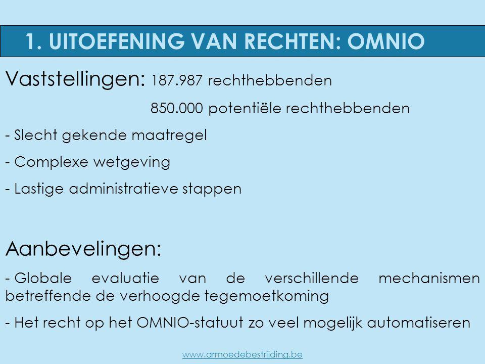 1. UITOEFENING VAN RECHTEN: OMNIO Vaststellingen: 187.987 rechthebbenden 850.000 potentiële rechthebbenden - Slecht gekende maatregel - Complexe wetge