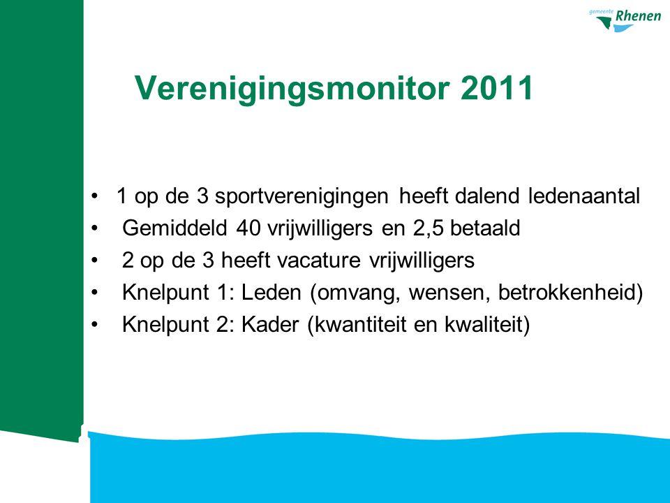 Verenigingsmonitor 2011 1 op de 3 sportverenigingen heeft dalend ledenaantal Gemiddeld 40 vrijwilligers en 2,5 betaald 2 op de 3 heeft vacature vrijwi