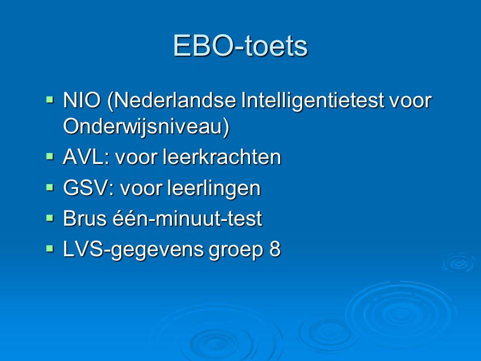 EBO-toets  NIO (Nederlandse Intelligentietest voor Onderwijsniveau)  AVL: voor leerkrachten  GSV: voor leerlingen  Brus één-minuut-test  LVS-gege