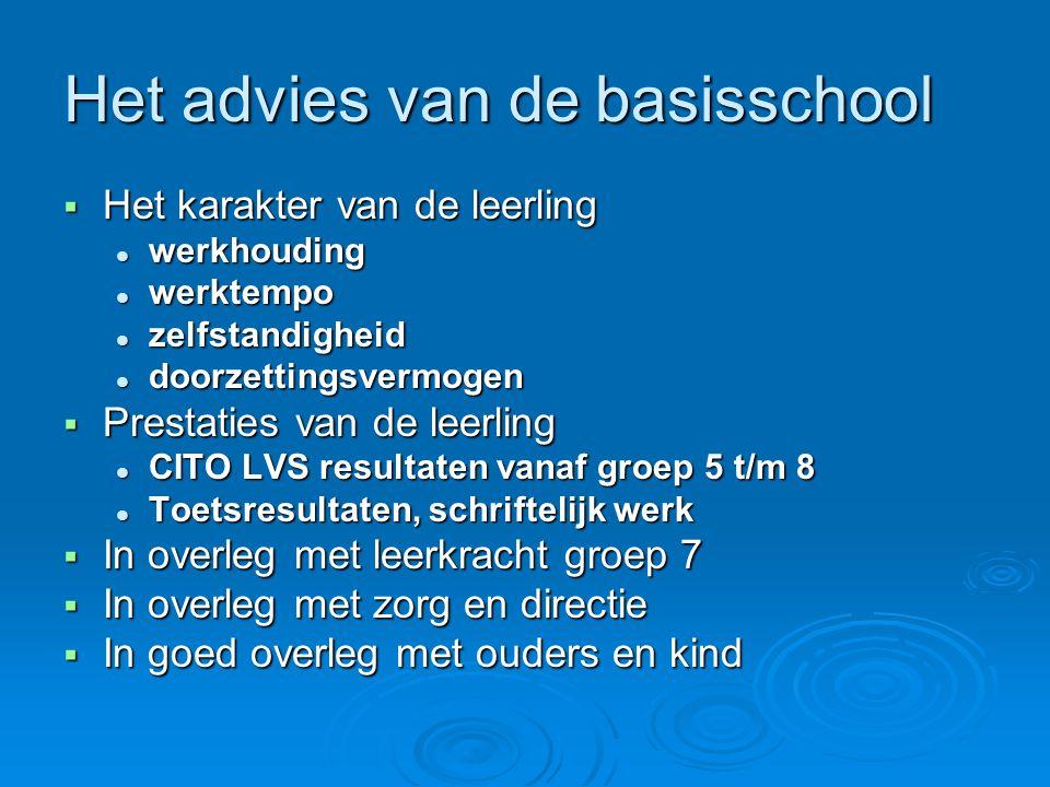 Het advies van de basisschool  Het karakter van de leerling werkhouding werkhouding werktempo werktempo zelfstandigheid zelfstandigheid doorzettingsv