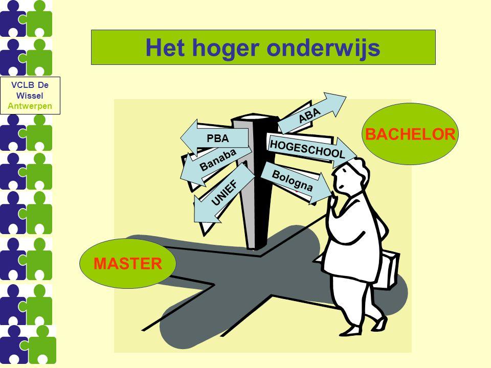 VCLB De Wissel Antwerpen UNIEF HOGESCHOOL Banaba ABA Bologna PBA MASTER BACHELOR Het hoger onderwijs