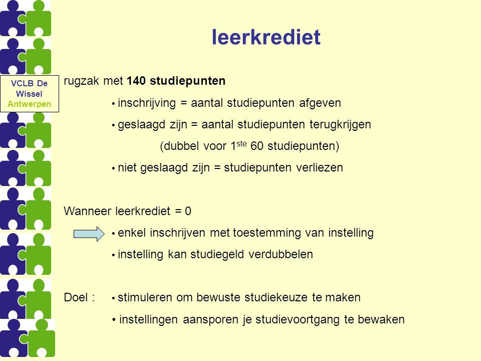 leerkrediet rugzak met 140 studiepunten inschrijving = aantal studiepunten afgeven geslaagd zijn = aantal studiepunten terugkrijgen (dubbel voor 1 ste