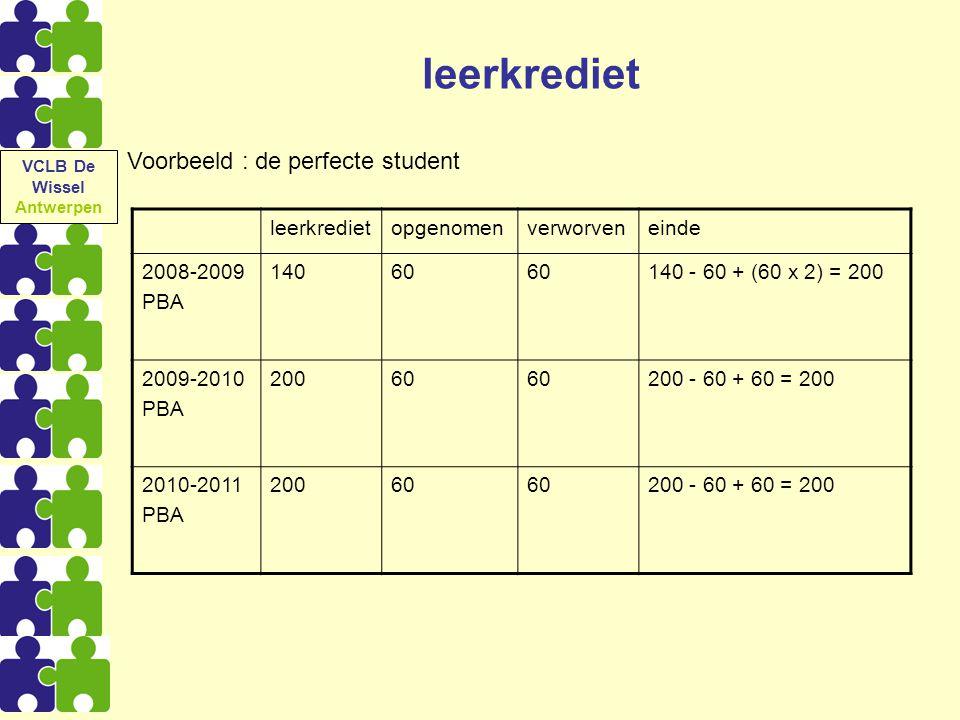 leerkrediet Voorbeeld : de perfecte student leerkredietopgenomenverworveneinde 2008-2009 PBA 14060 140 - 60 + (60 x 2) = 200 2009-2010 PBA 20060 200 -