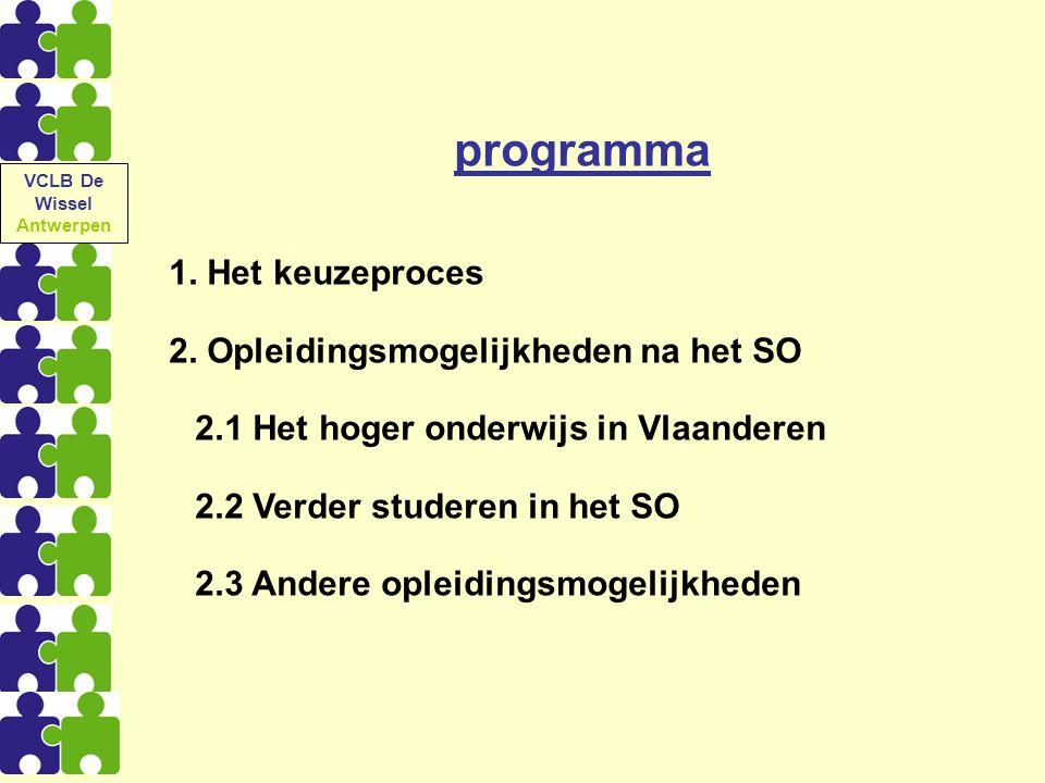 programma 1. Het keuzeproces 2. Opleidingsmogelijkheden na het SO 2.1 Het hoger onderwijs in Vlaanderen 2.2 Verder studeren in het SO 2.3 Andere oplei