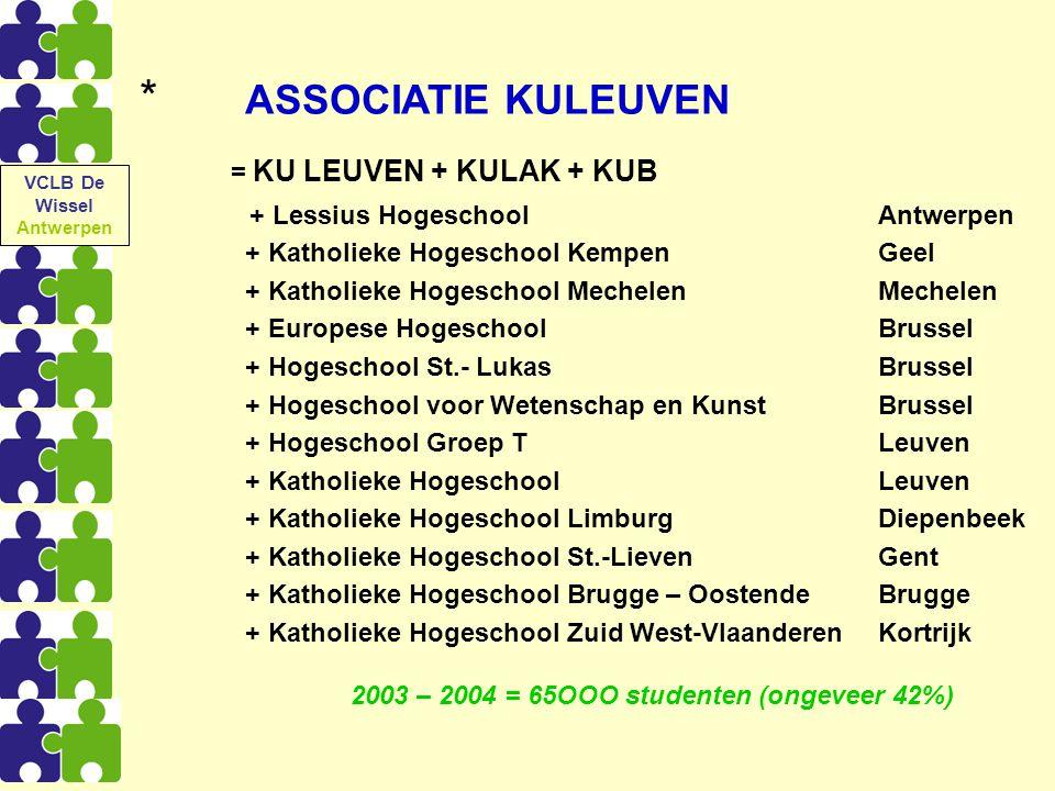 * ASSOCIATIE KULEUVEN = KU LEUVEN + KULAK + KUB + Lessius Hogeschool Antwerpen + Katholieke Hogeschool Kempen Geel + Katholieke Hogeschool MechelenMec