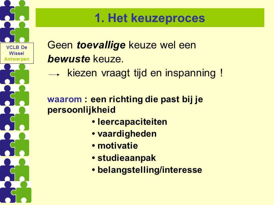 leerkrediet Voorbeeld : gedelibereerde studiepunten leerkredietopgenomenverworveneinde 2008-2009 ABA 1406054 (6 gedelib) 140 - 60 + (54 x 2) = 188 2009-2010 ABA 1886056 (4 gedelib) 188 - 60 + (6 x 2) + 50 = 190 2010-2011 ABA 1906056 (4 gedelib) 190 - 60 + 56 = 186 2011-2012 MA 18660 186 - 60 + 60 = 186 186 - 140 = 46 VCLB De Wissel Antwerpen