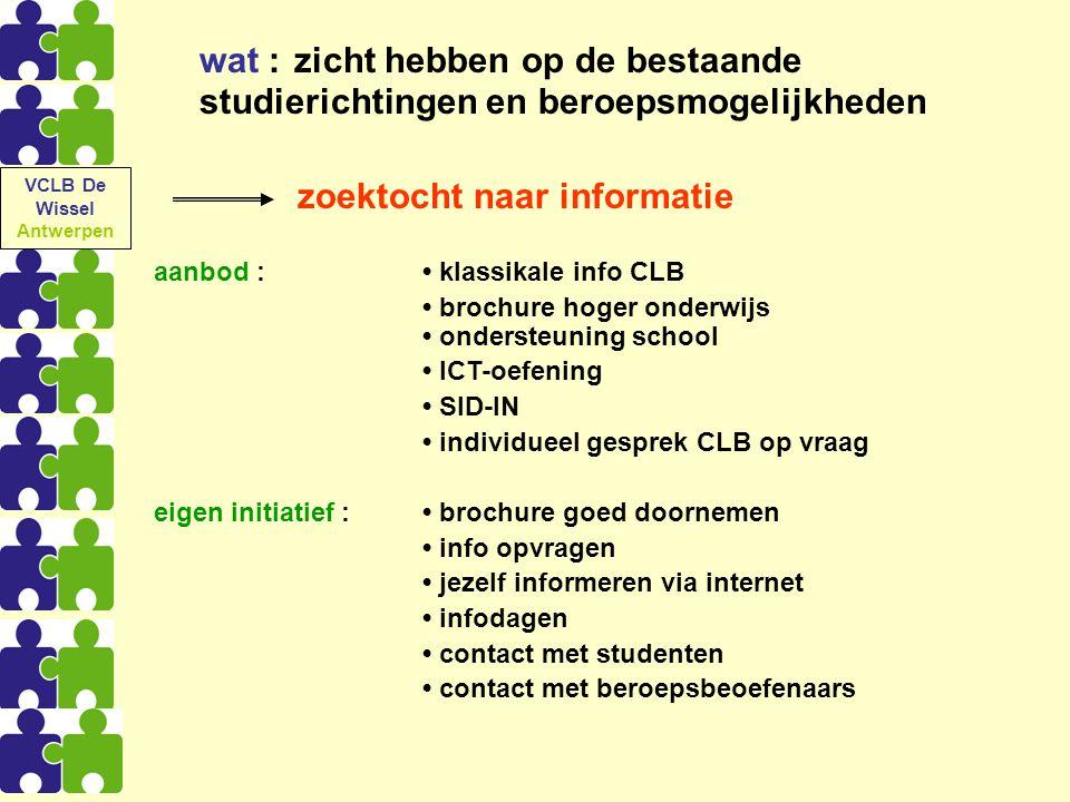Inzicht in eigen functioneren + kennis van mogelijkheden Voorlopige keuze(s) toetsing Optioneel: wijziging keuze(s) toetsing Definitieve keuze VCLB De Wissel Antwerpen