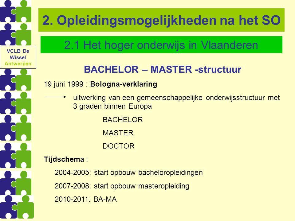 2. Opleidingsmogelijkheden na het SO BACHELOR – MASTER -structuur 19 juni 1999 : Bologna-verklaring uitwerking van een gemeenschappelijke onderwijsstr