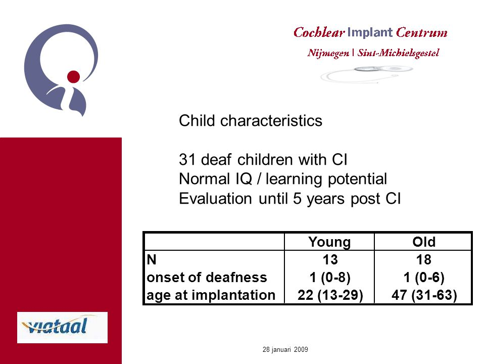 28 januari 2009 Child characteristics 31 deaf children with CI Normal IQ / learning potential Evaluation until 5 years post CI YoungOld N1318 onset of deafness1 (0-8)1 (0-6) age at implantation22 (13-29)47 (31-63)
