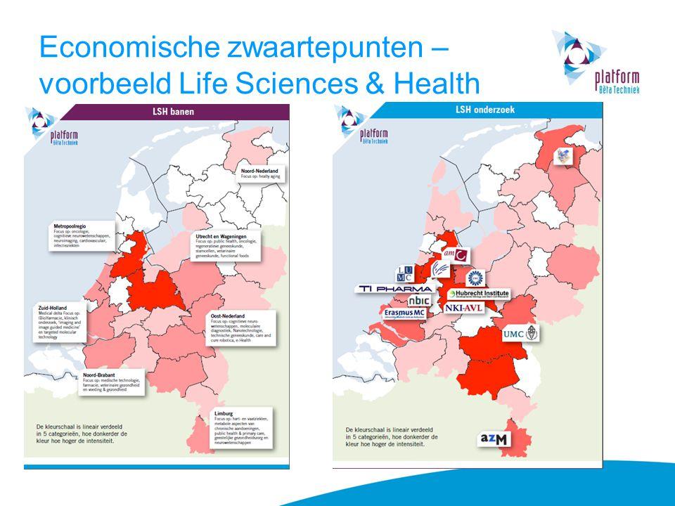 Economische zwaartepunten – voorbeeld Life Sciences & Health