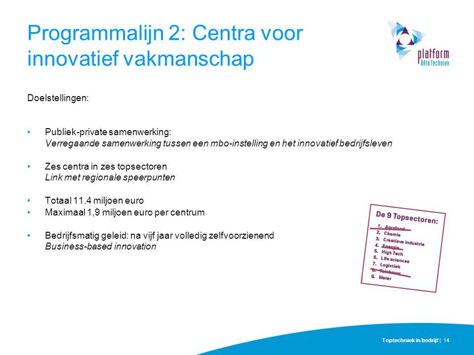 Programmalijn 2: Centra voor innovatief vakmanschap Doelstellingen: Publiek-private samenwerking: Verregaande samenwerking tussen een mbo-instelling e