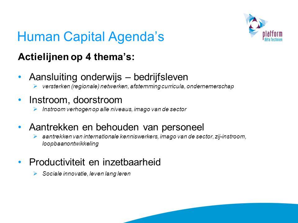 Human Capital Agenda's Actielijnen op 4 thema's: Aansluiting onderwijs – bedrijfsleven  versterken (regionale) netwerken, afstemming curricula, onder