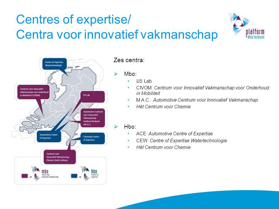 Centres of expertise/ Centra voor innovatief vakmanschap Zes centra:  Mbo: IJ5 Lab CIVOM: Centrum voor Innovatief Vakmanschap voor Onderhoud in Mobil