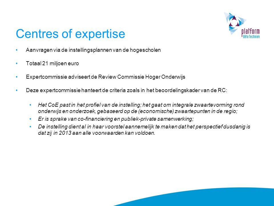 Centres of expertise Aanvragen via de instellingsplannen van de hogescholen Totaal 21 miljoen euro Expertcommissie adviseert de Review Commissie Hoger