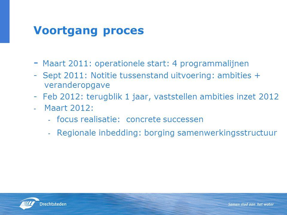 Voortgang proces - Maart 2011: operationele start: 4 programmalijnen - Sept 2011: Notitie tussenstand uitvoering: ambities + veranderopgave - Feb 2012: terugblik 1 jaar, vaststellen ambities inzet 2012 - Maart 2012: - focus realisatie: concrete successen - Regionale inbedding: borging samenwerkingsstructuur