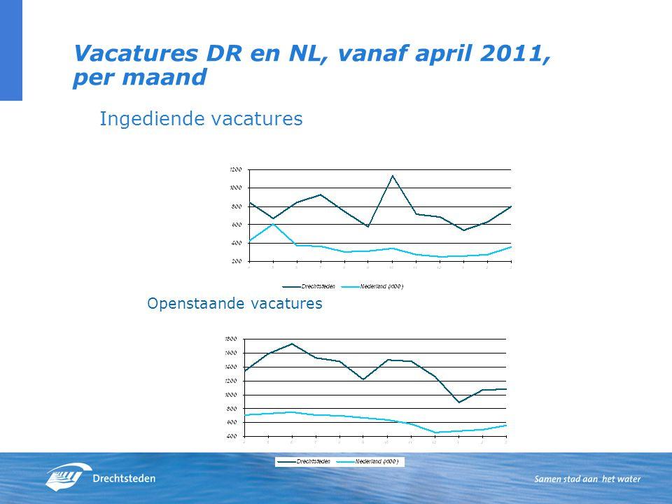 Vacatures DR en NL, vanaf april 2011, per maand Ingediende vacatures Openstaande vacatures