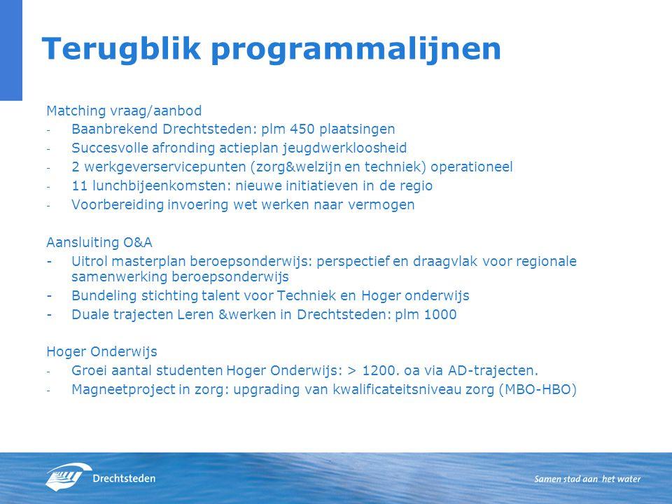Terugblik programmalijnen Matching vraag/aanbod - Baanbrekend Drechtsteden: plm 450 plaatsingen - Succesvolle afronding actieplan jeugdwerkloosheid -