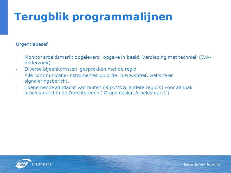 Terugblik programmalijnen Urgentiebesef - Monitor arbeidsmarkt opgeleverd: opgave in beeld. Verdieping met techniek (IVA- onderzoek) - Diverse bijeenk