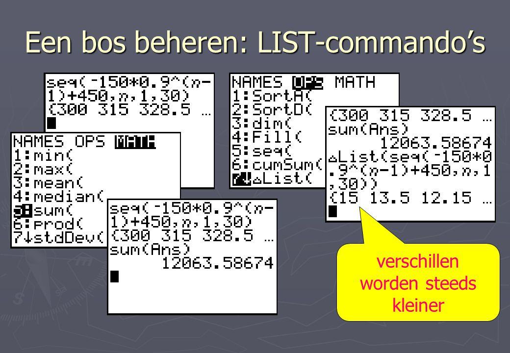 Een bos beheren: LIST-commando's verschillen worden steeds kleiner