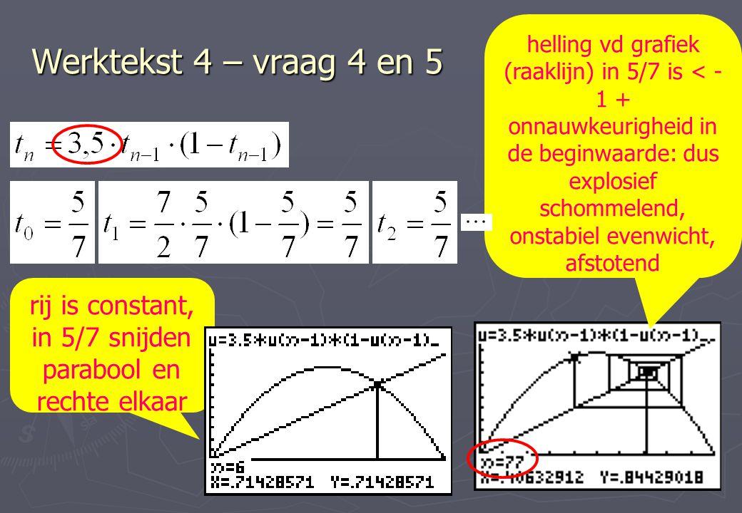 Werktekst 4 – vraag 4 en 5 helling vd grafiek (raaklijn) in 5/7 is < - 1 + onnauwkeurigheid in de beginwaarde: dus explosief schommelend, onstabiel ev