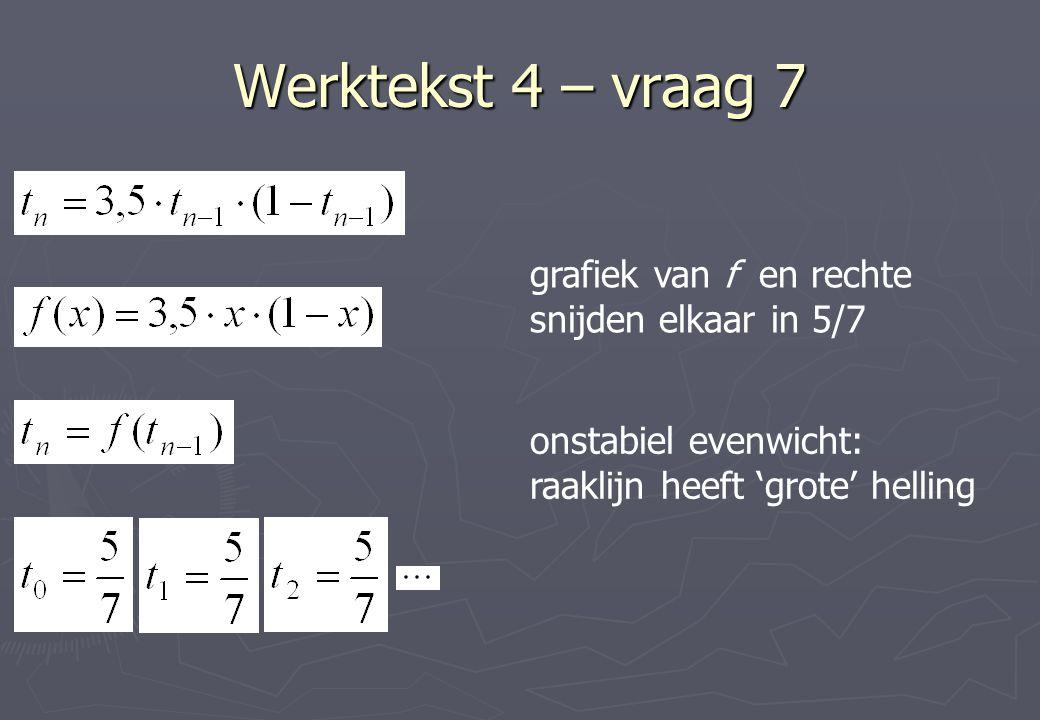 Werktekst 4 – vraag 7 grafiek van f en rechte snijden elkaar in 5/7 onstabiel evenwicht: raaklijn heeft 'grote' helling