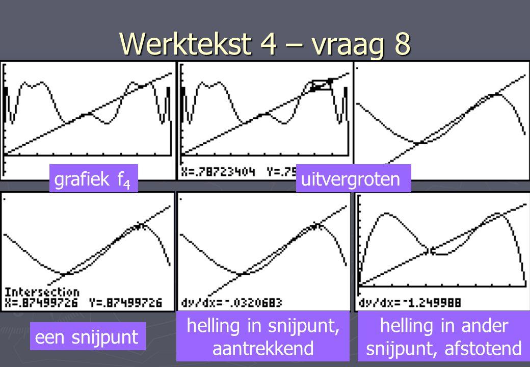 Werktekst 4 – vraag 8 grafiek f 4 uitvergroten een snijpunt helling in snijpunt, aantrekkend helling in ander snijpunt, afstotend