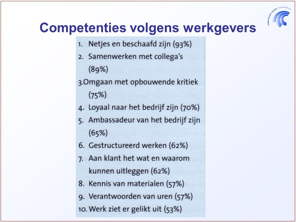 Competenties volgens werkgevers