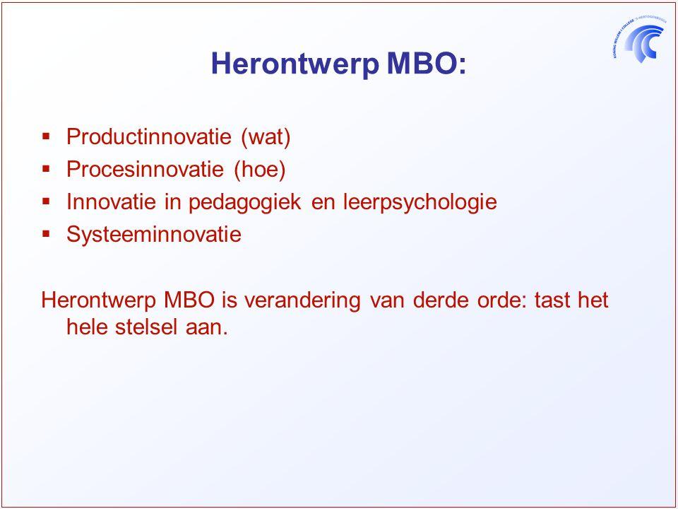 Herontwerp MBO:  Productinnovatie (wat)  Procesinnovatie (hoe)  Innovatie in pedagogiek en leerpsychologie  Systeeminnovatie Herontwerp MBO is verandering van derde orde: tast het hele stelsel aan.