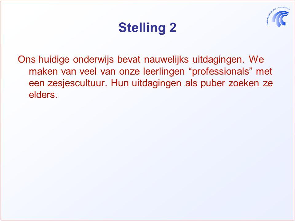Stelling 2 Ons huidige onderwijs bevat nauwelijks uitdagingen.