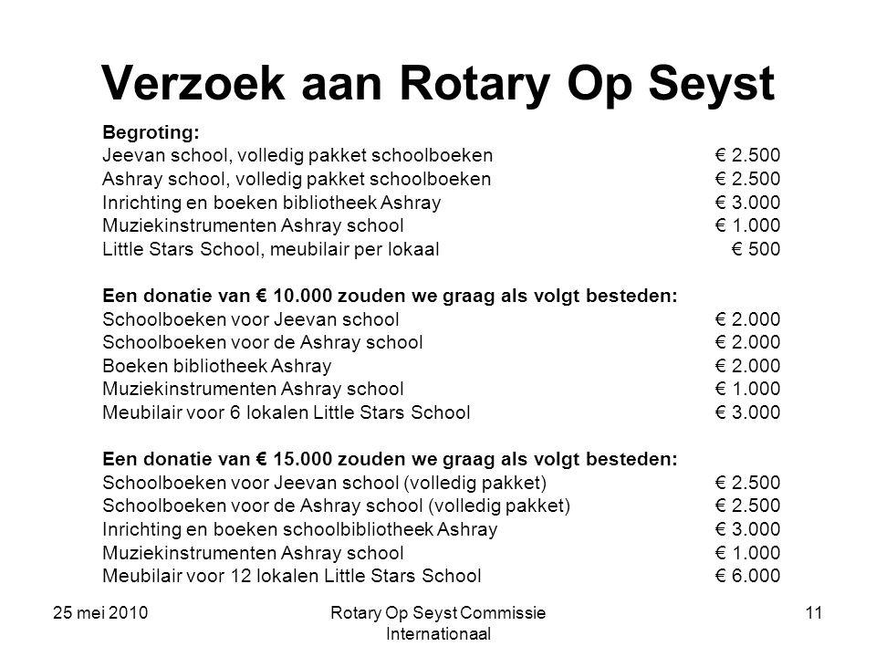 25 mei 2010Rotary Op Seyst Commissie Internationaal 11 Verzoek aan Rotary Op Seyst Begroting: Jeevan school, volledig pakket schoolboeken€ 2.500 Ashra