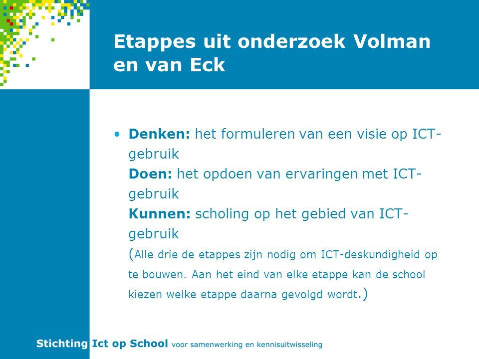 Etappes uit onderzoek Volman en van Eck Denken: het formuleren van een visie op ICT- gebruik Doen: het opdoen van ervaringen met ICT- gebruik Kunnen: scholing op het gebied van ICT- gebruik ( Alle drie de etappes zijn nodig om ICT-deskundigheid op te bouwen.