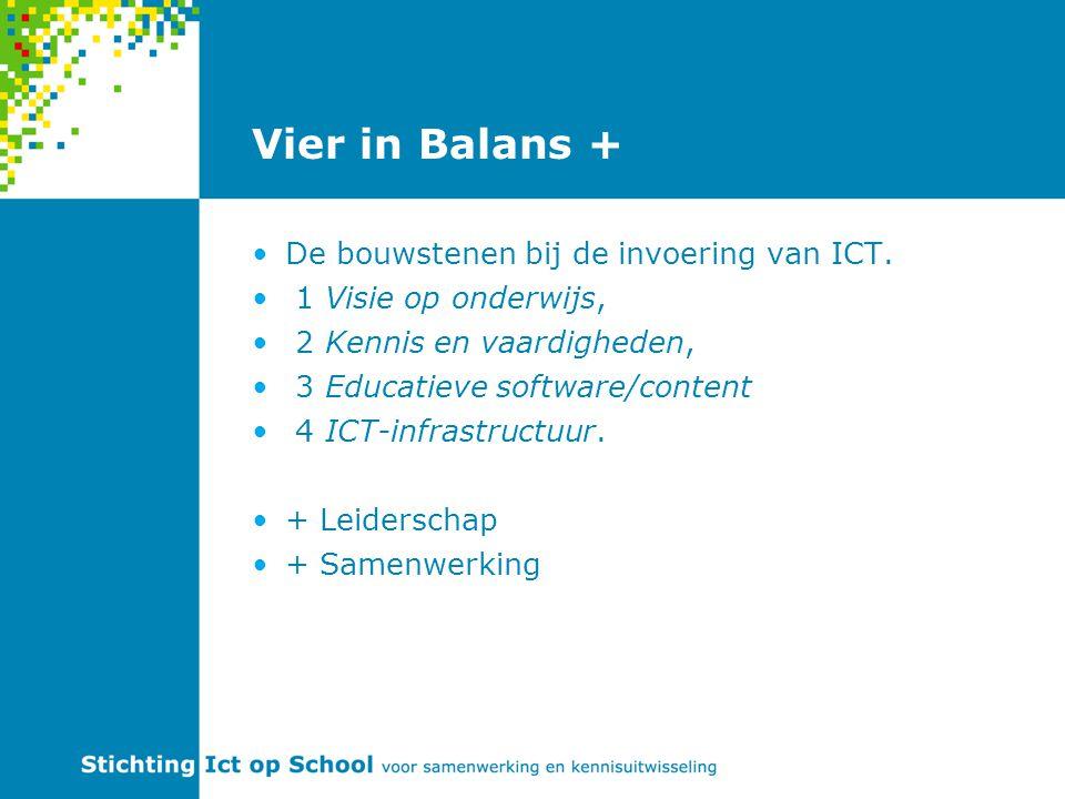 Vier in Balans + De bouwstenen bij de invoering van ICT. 1 Visie op onderwijs, 2 Kennis en vaardigheden, 3 Educatieve software/content 4 ICT-infrastru