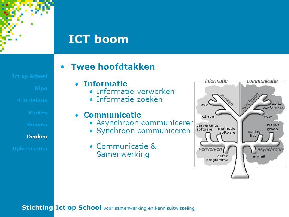 ICT boom Twee hoofdtakken Informatie Informatie verwerken Informatie zoeken Communicatie Asynchroon communiceren Synchroon communiceren Communicatie & Samenwerking Ict op School Nipo 4 in Balans Routes Kunnen Denken Opbrengsten