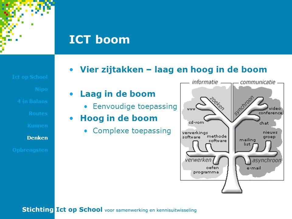 ICT boom Vier zijtakken – laag en hoog in de boom Laag in de boom Eenvoudige toepassing Hoog in de boom Complexe toepassing Ict op School Nipo 4 in Balans Routes Kunnen Denken Opbrengsten