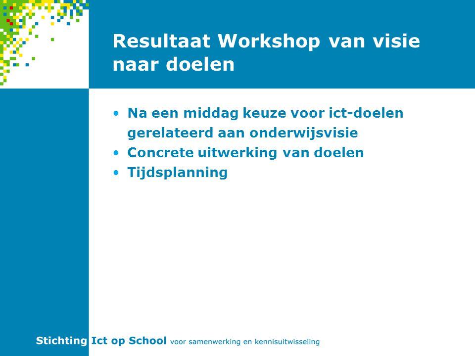 Resultaat Workshop van visie naar doelen Na een middag keuze voor ict-doelen gerelateerd aan onderwijsvisie Concrete uitwerking van doelen Tijdsplanni