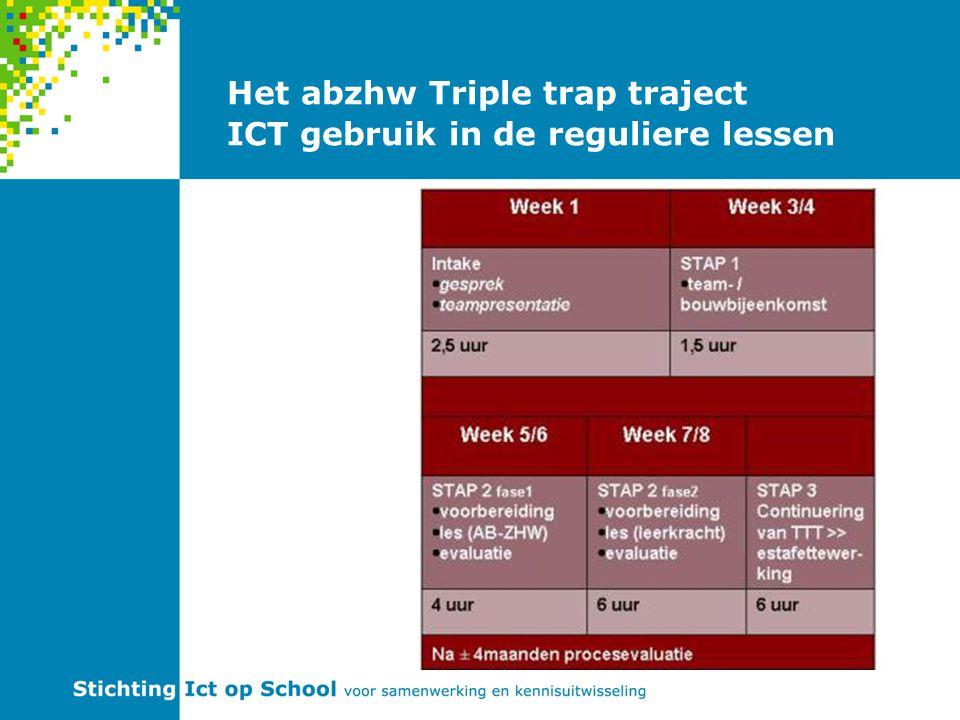 Het abzhw Triple trap traject ICT gebruik in de reguliere lessen