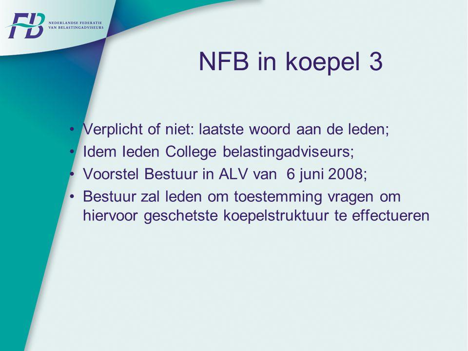 NFB in koepel 3 Verplicht of niet: laatste woord aan de leden; Idem Ieden College belastingadviseurs; Voorstel Bestuur in ALV van 6 juni 2008; Bestuur