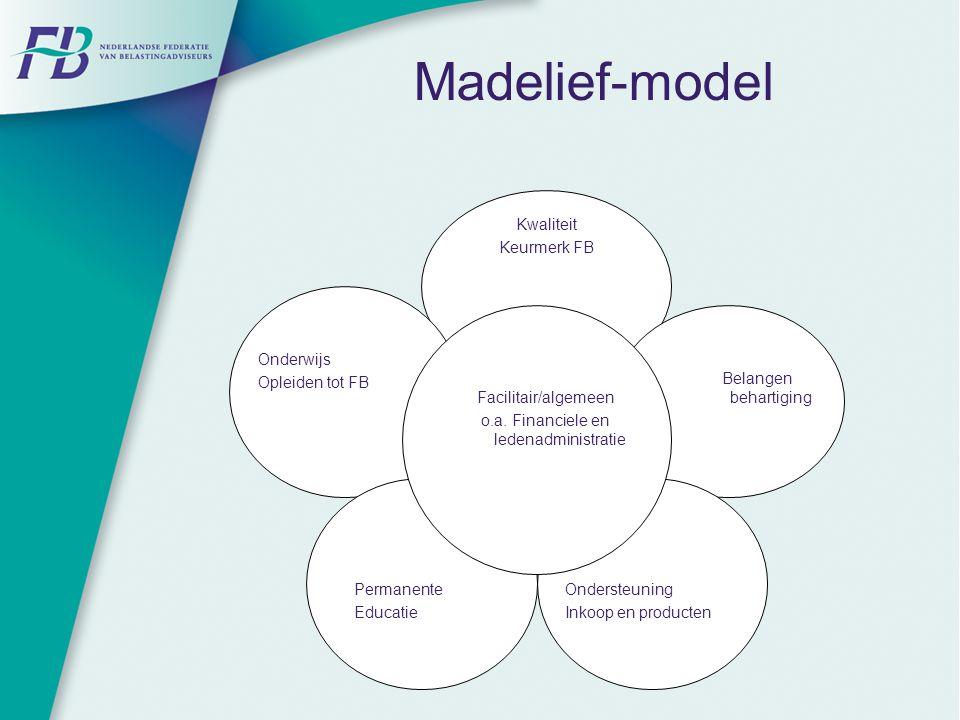 Madelief-model Facilitair/algemeen o.a. Financiele en ledenadministratie Onderwijs Opleiden tot FB Permanente Educatie Kwaliteit Keurmerk FB Belangen