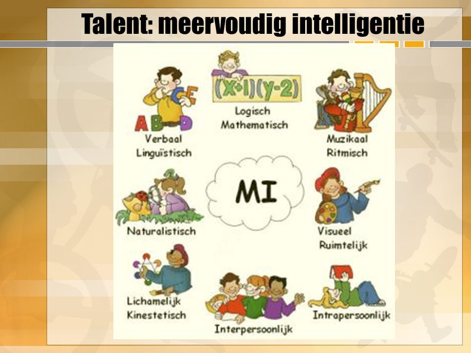 Talent: meervoudig intelligentie
