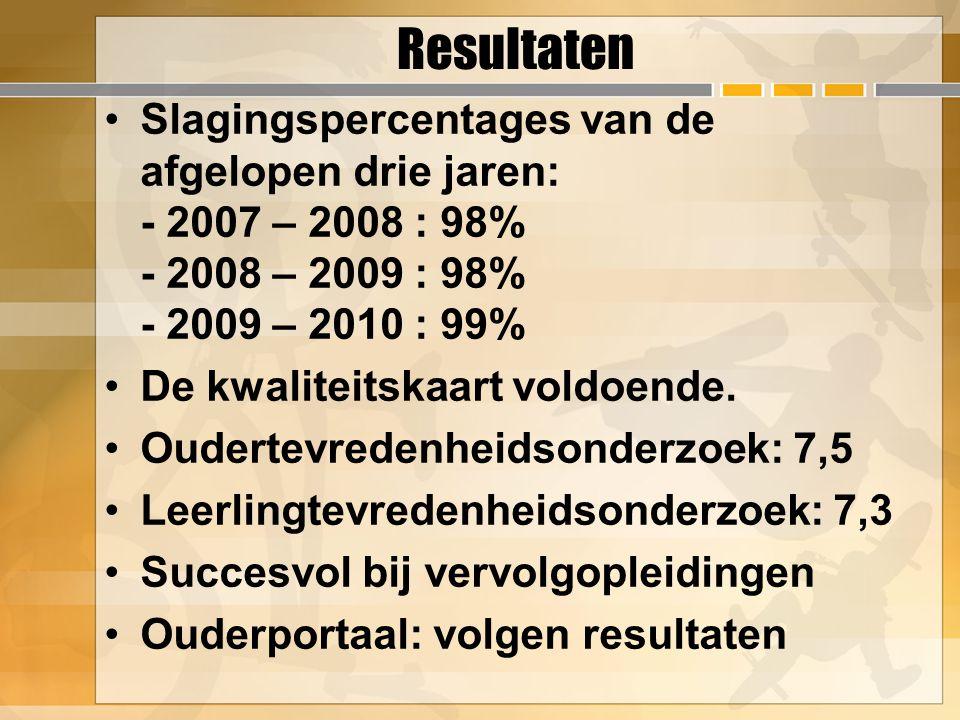 Resultaten Slagingspercentages van de afgelopen drie jaren: - 2007 – 2008 : 98% - 2008 – 2009 : 98% - 2009 – 2010 : 99% De kwaliteitskaart voldoende.