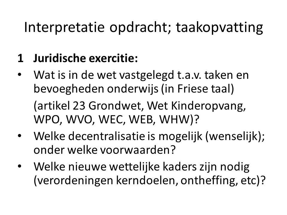 Interpretatie opdracht; taakopvatting 1Juridische exercitie: Wat is in de wet vastgelegd t.a.v. taken en bevoegheden onderwijs (in Friese taal) (artik