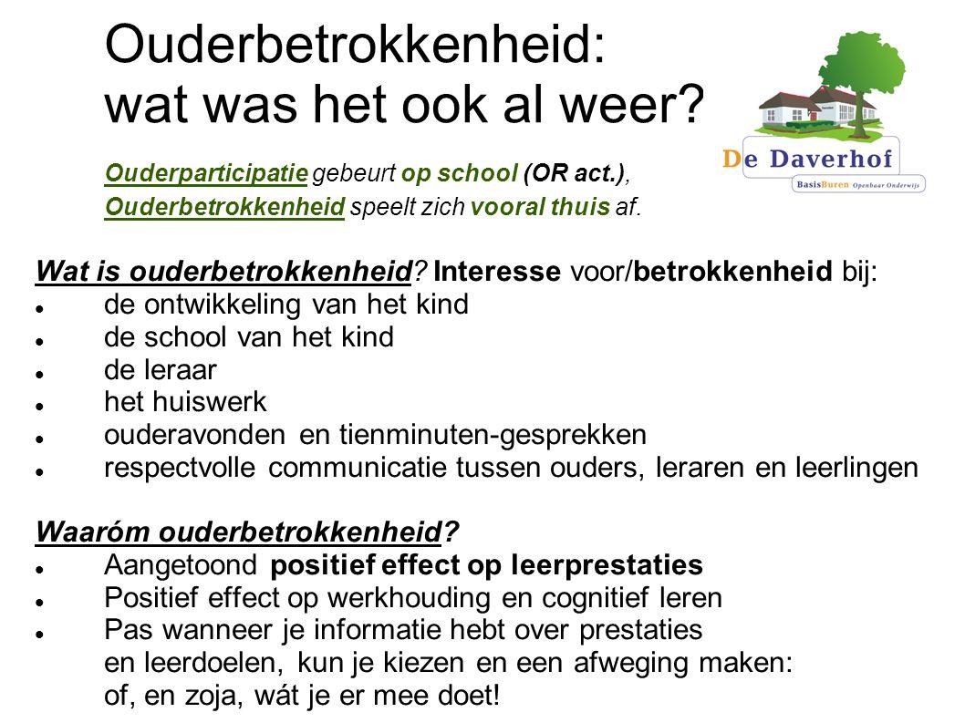 Voor de volledige actielijst: www.dedaverhof.nl Uitgevoerde acties:www.dedaverhof.nl (m.n.